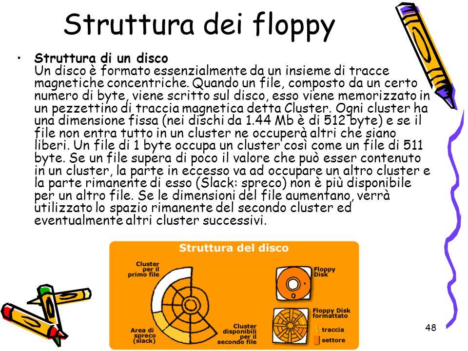 Struttura dei floppy
