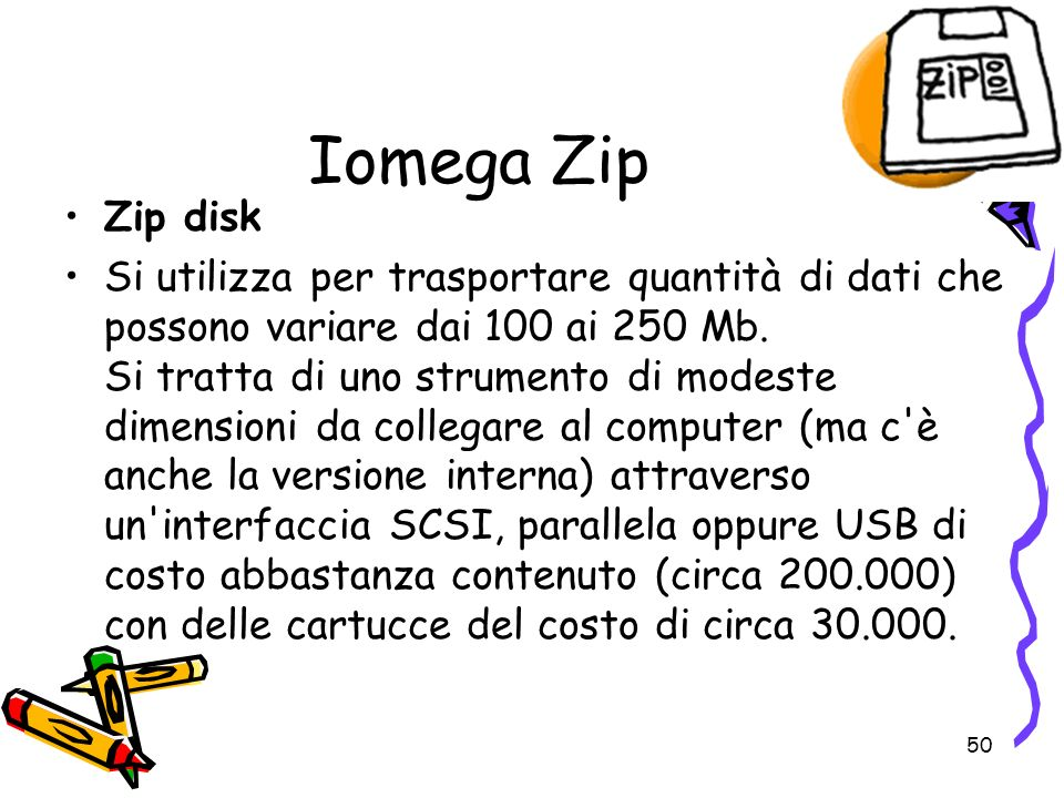 Iomega Zip Zip disk.