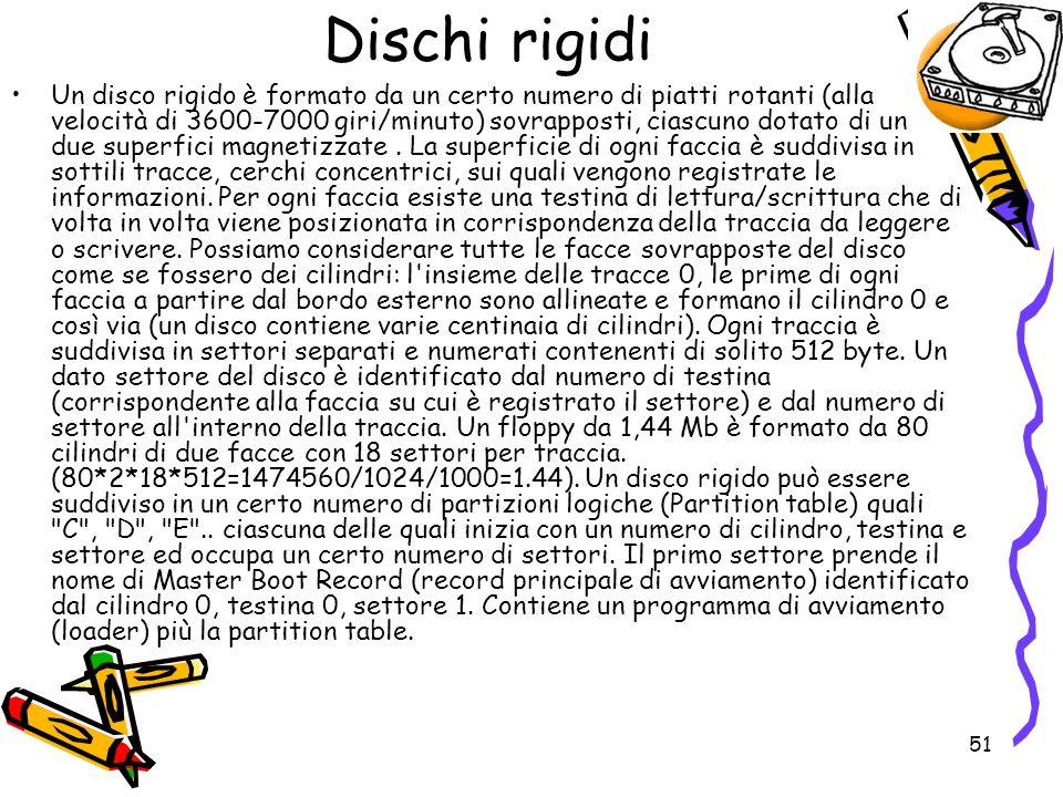 Dischi rigidi