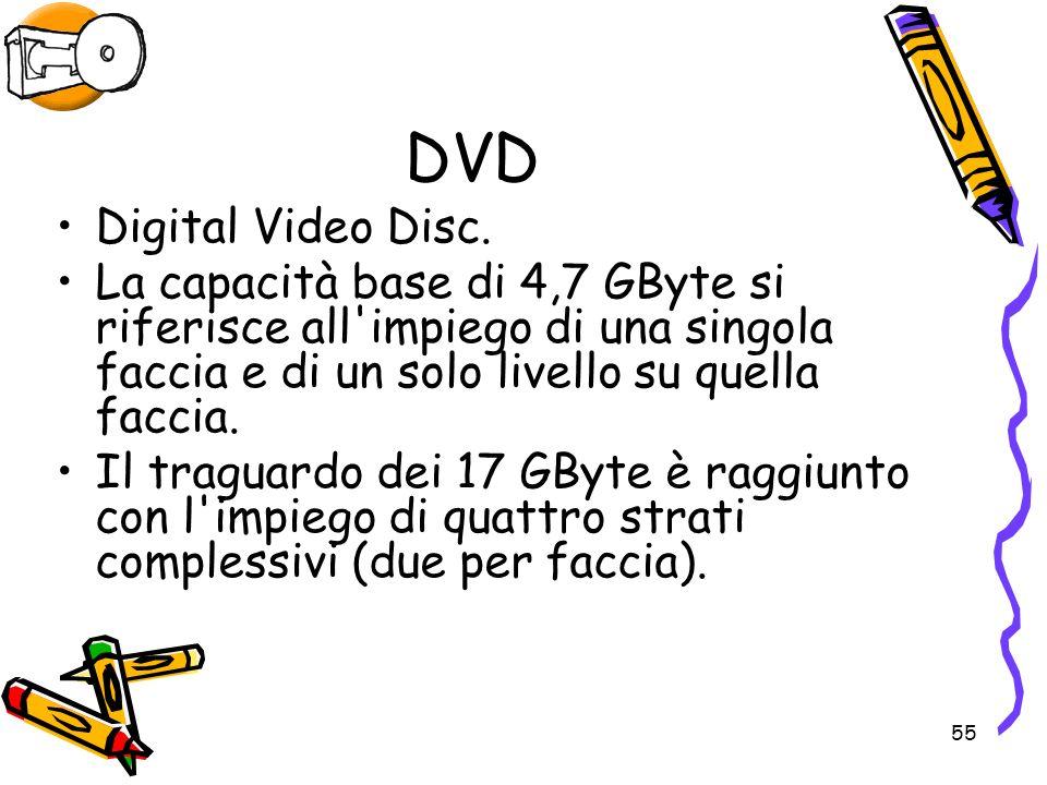 DVD Digital Video Disc. La capacità base di 4,7 GByte si riferisce all impiego di una singola faccia e di un solo livello su quella faccia.