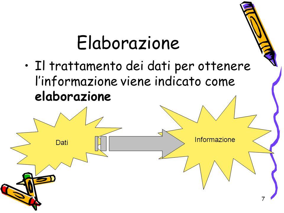 Elaborazione Il trattamento dei dati per ottenere l'informazione viene indicato come elaborazione. Informazione.