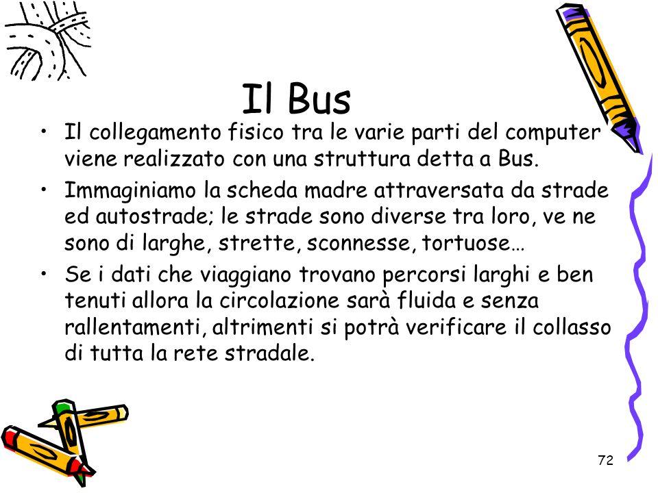 Il Bus Il collegamento fisico tra le varie parti del computer viene realizzato con una struttura detta a Bus.
