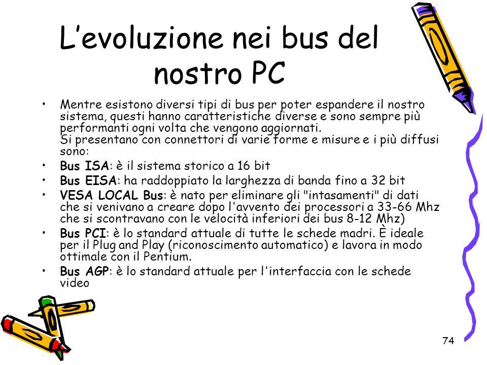 L'evoluzione nei bus del nostro PC