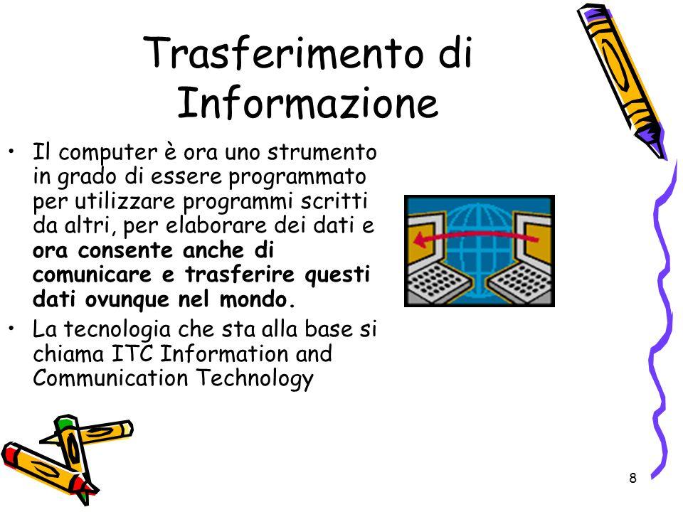 Trasferimento di Informazione