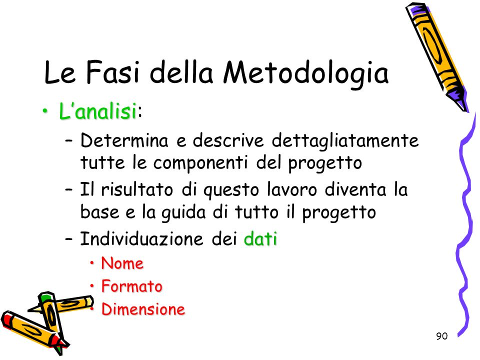 Le Fasi della Metodologia