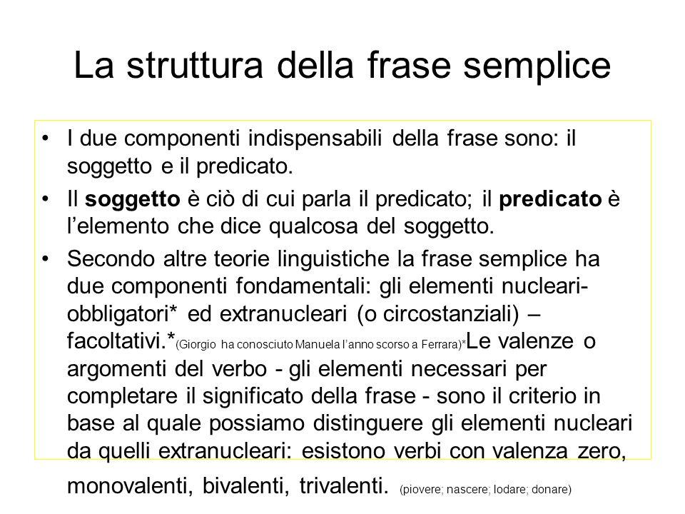 La struttura della frase semplice