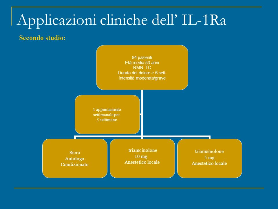 Applicazioni cliniche dell' IL-1Ra
