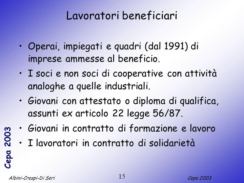 Lavoratori beneficiari