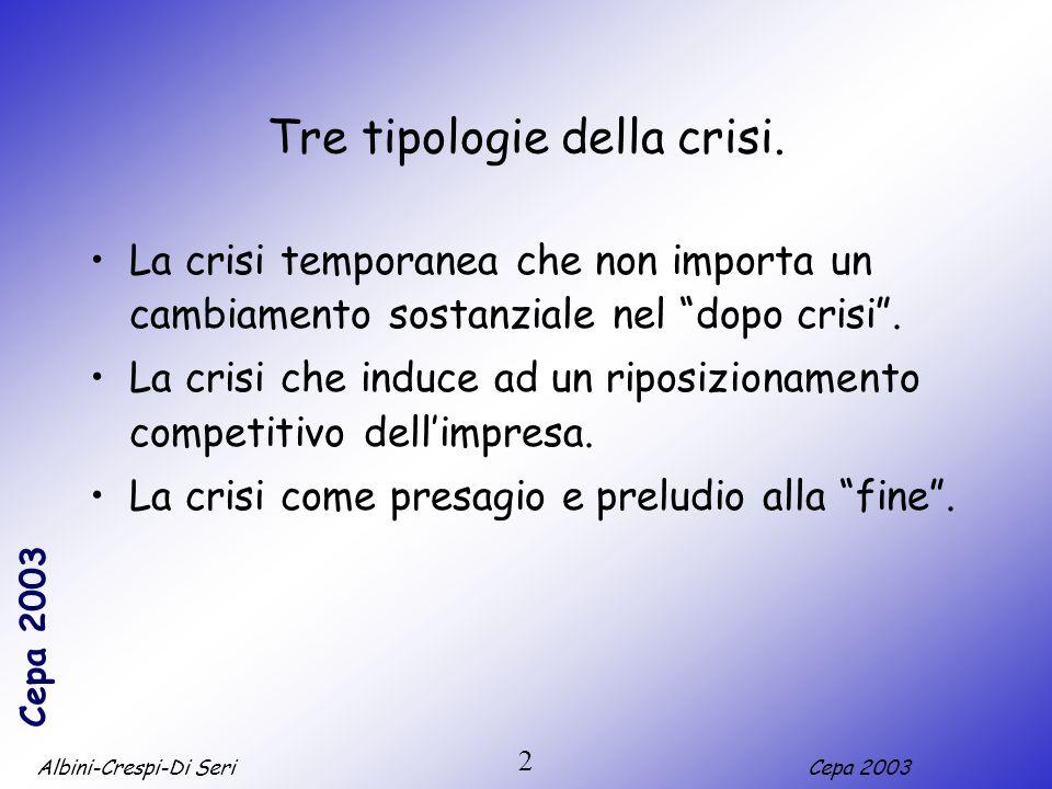 Tre tipologie della crisi.