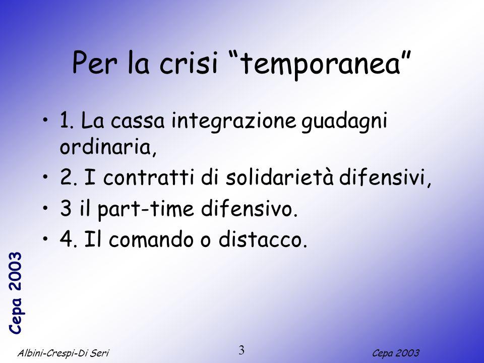 Per la crisi temporanea