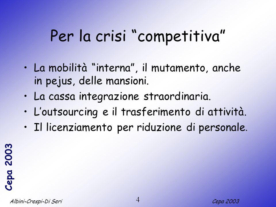 Per la crisi competitiva