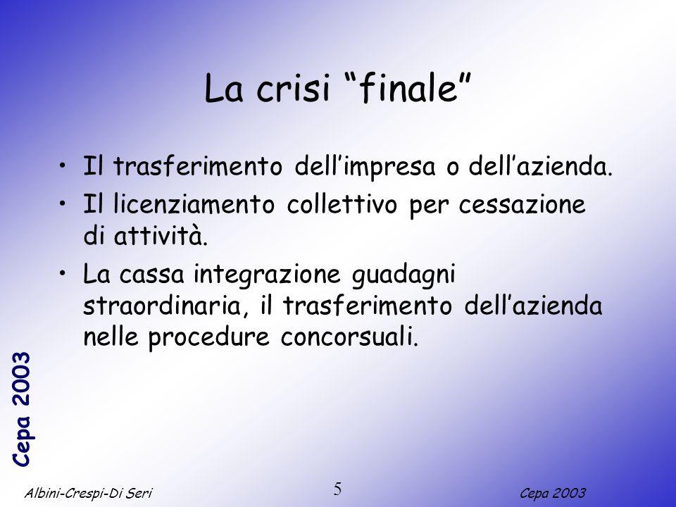 La crisi finale Il trasferimento dell'impresa o dell'azienda.