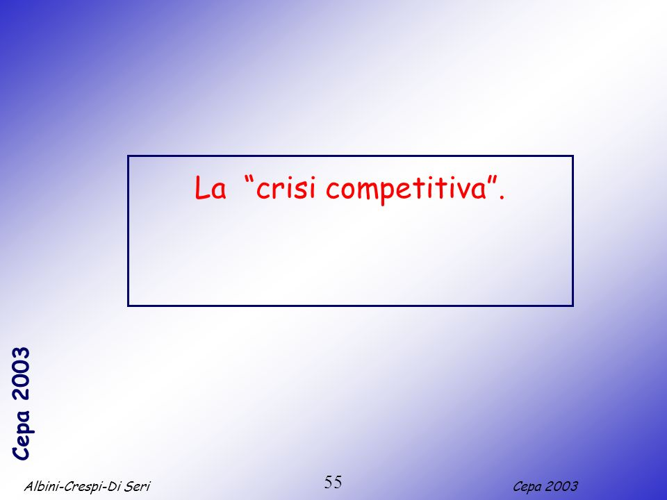 La crisi competitiva .