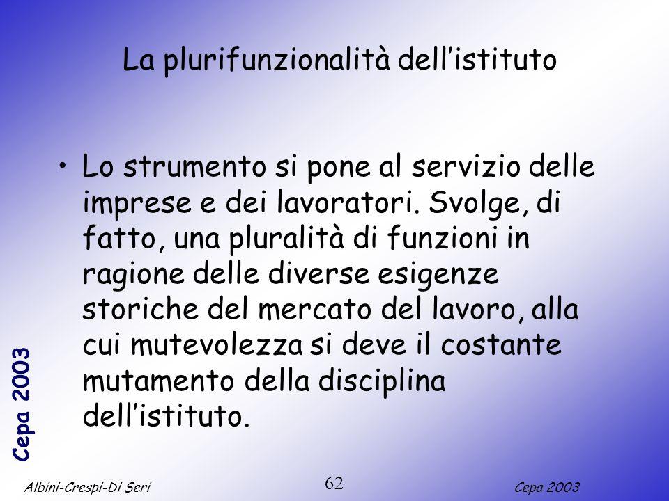 La plurifunzionalità dell'istituto