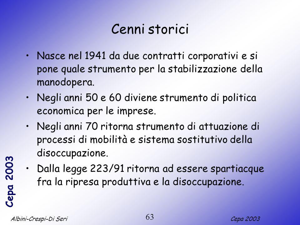 Cenni storici Nasce nel 1941 da due contratti corporativi e si pone quale strumento per la stabilizzazione della manodopera.