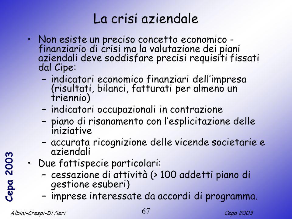 La crisi aziendale