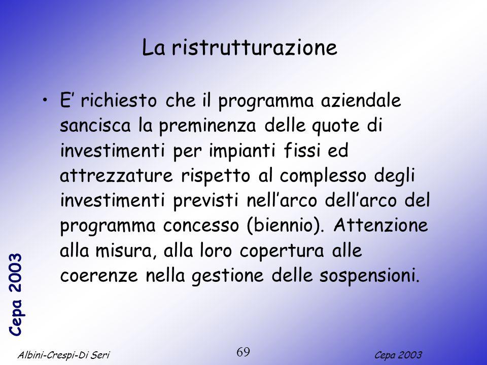 La ristrutturazione