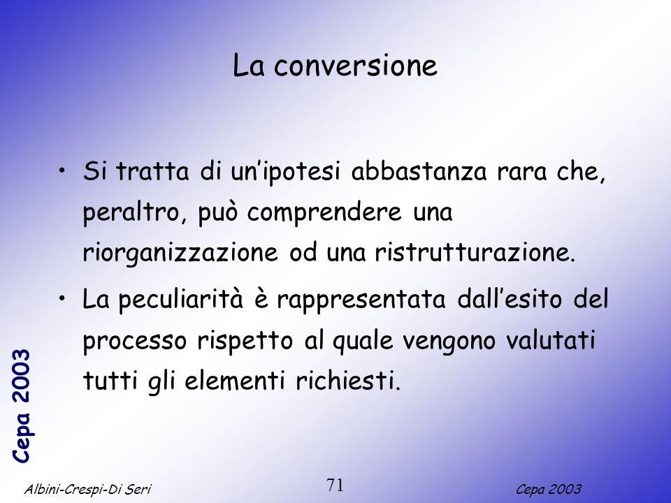 La conversione Si tratta di un'ipotesi abbastanza rara che, peraltro, può comprendere una riorganizzazione od una ristrutturazione.
