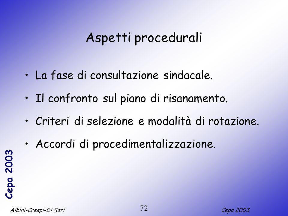 Aspetti procedurali La fase di consultazione sindacale.