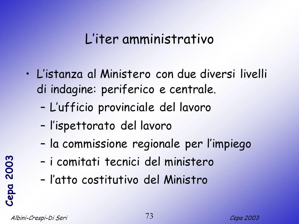 L'iter amministrativo