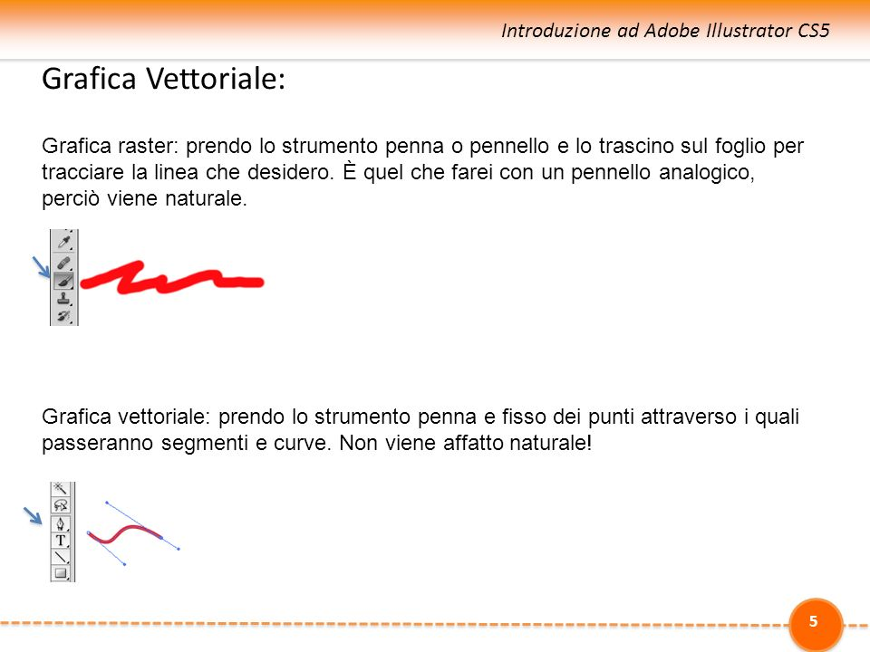 Grafica Vettoriale -> grafica per oggetti