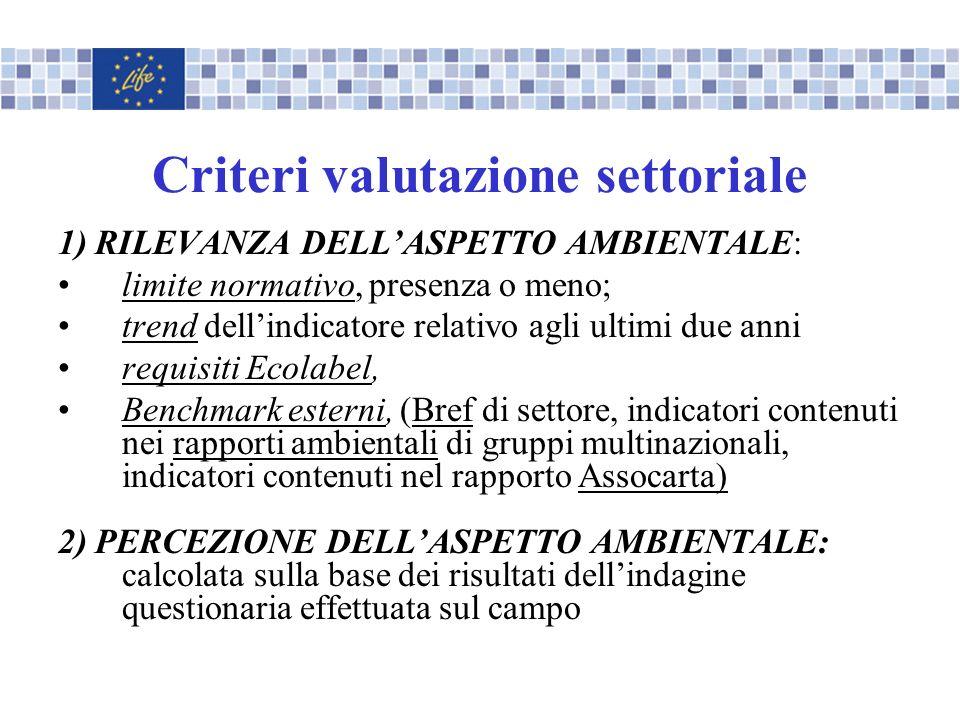 Criteri valutazione settoriale