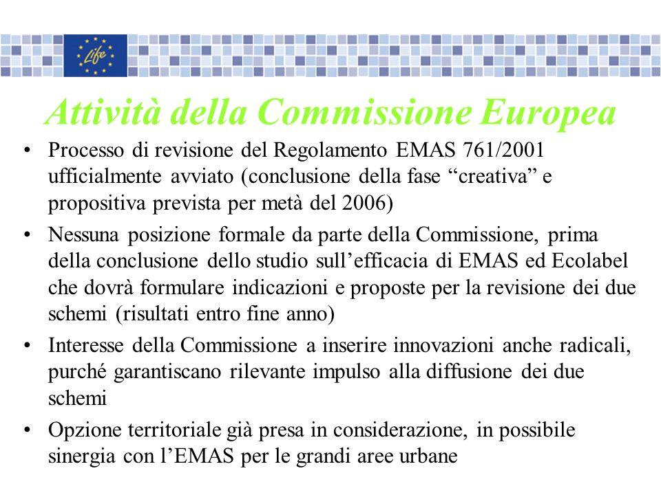 Attività della Commissione Europea