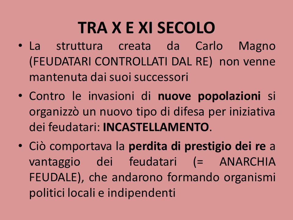 TRA X E XI SECOLOLa struttura creata da Carlo Magno (FEUDATARI CONTROLLATI DAL RE) non venne mantenuta dai suoi successori.