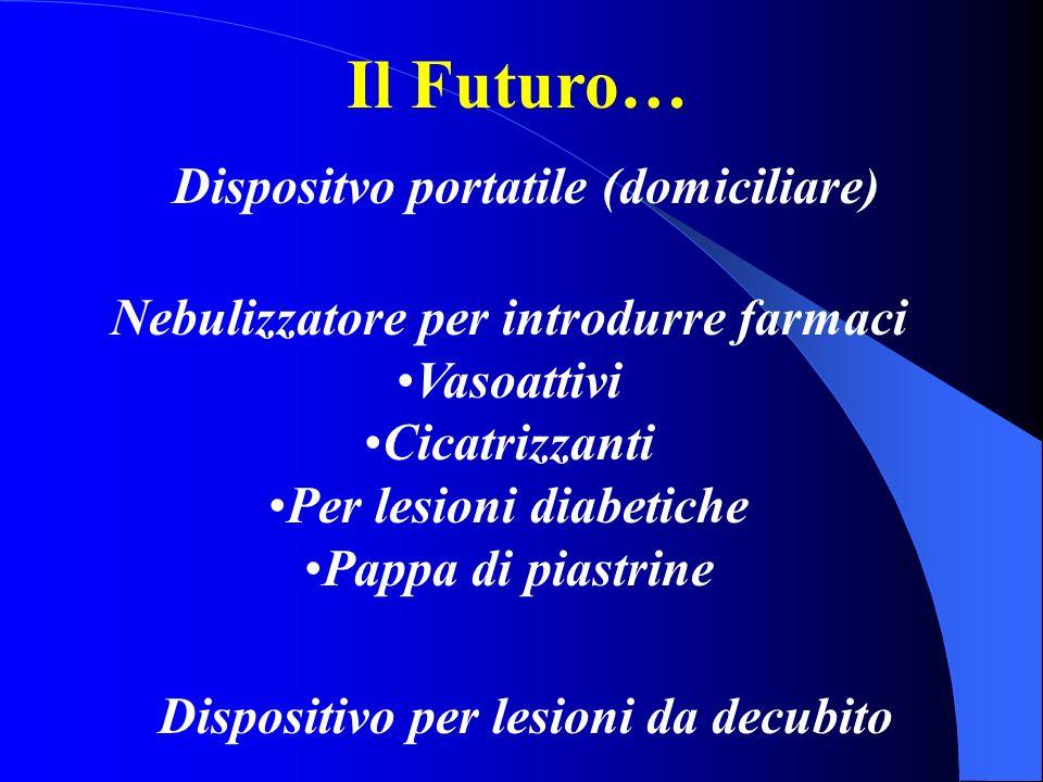 Il Futuro… Dispositvo portatile (domiciliare)