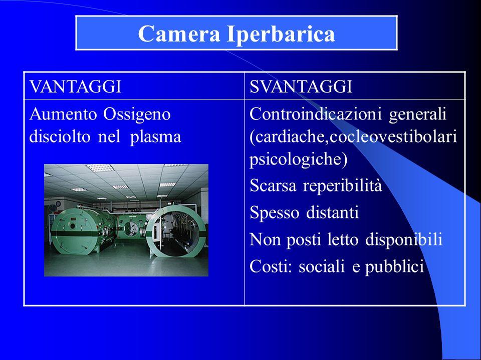 Camera Iperbarica VANTAGGI SVANTAGGI