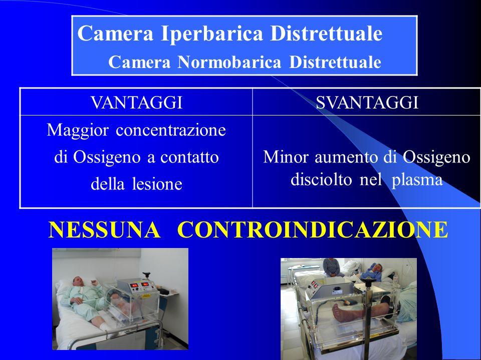 Camera Normobarica Distrettuale NESSUNA CONTROINDICAZIONE