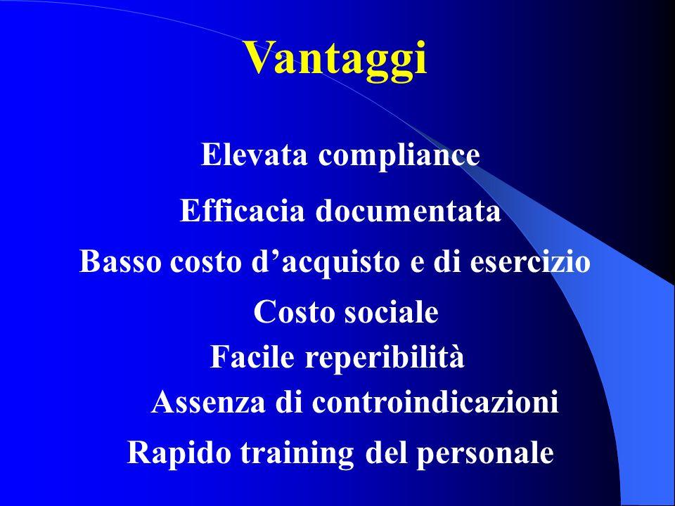 Vantaggi Elevata compliance Efficacia documentata