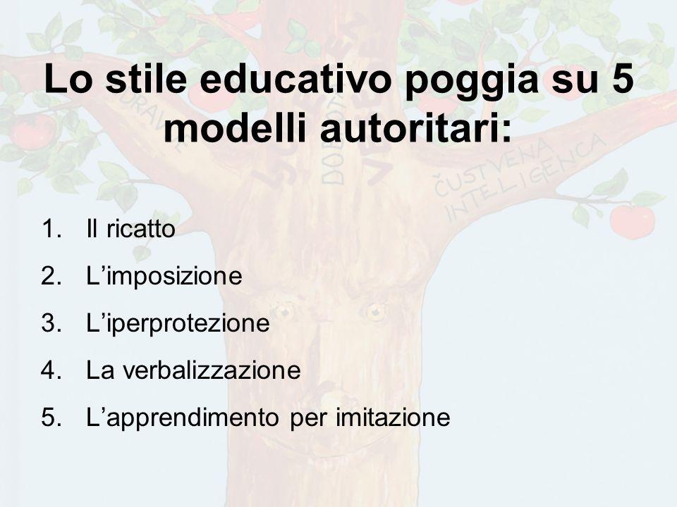 Lo stile educativo poggia su 5 modelli autoritari: