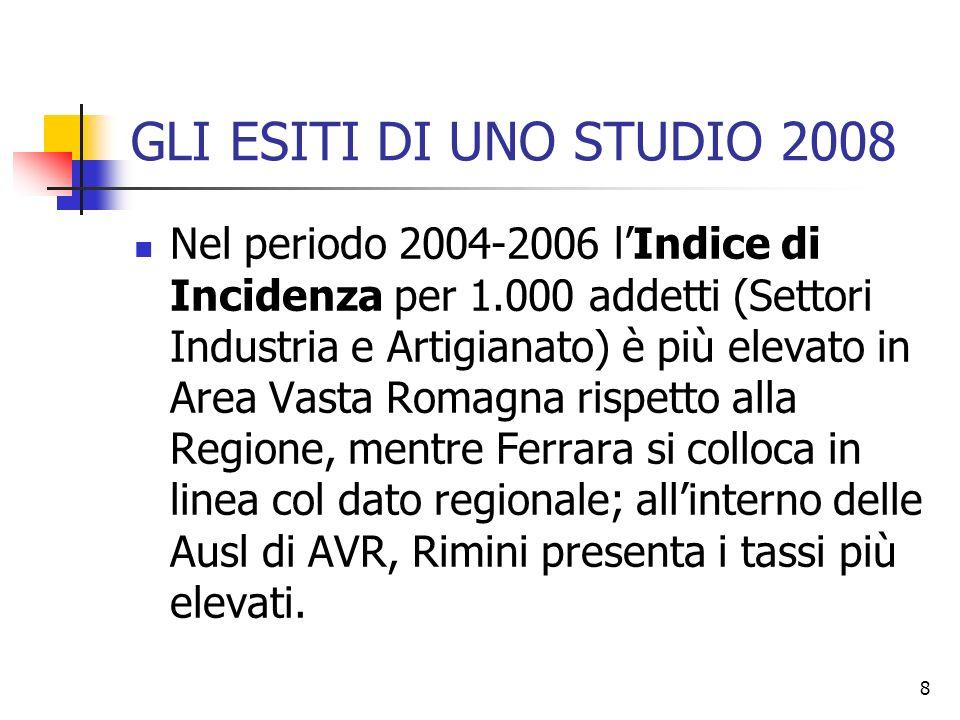 GLI ESITI DI UNO STUDIO 2008