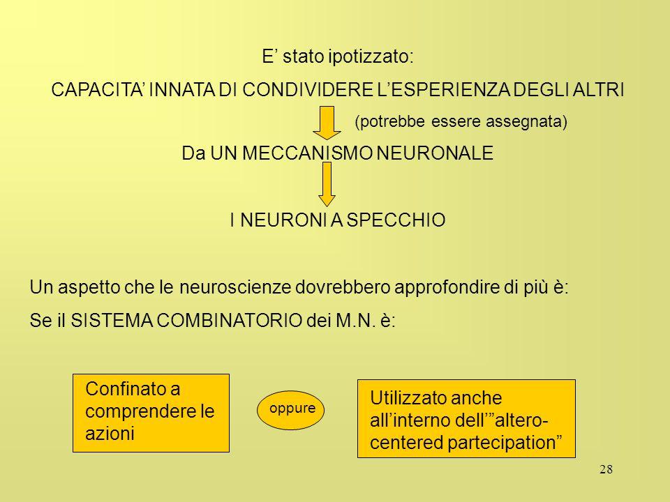 CAPACITA' INNATA DI CONDIVIDERE L'ESPERIENZA DEGLI ALTRI