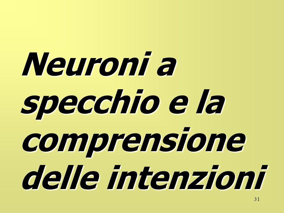 Neuroni a specchio e la comprensione delle intenzioni