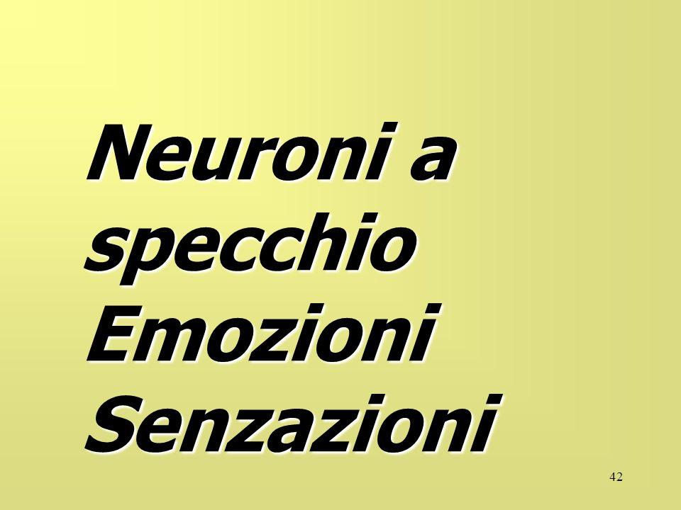 Neuroni a specchio Emozioni Senzazioni