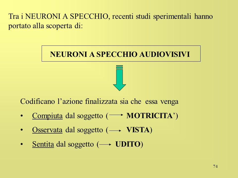 Tra i NEURONI A SPECCHIO, recenti studi sperimentali hanno portato alla scoperta di: