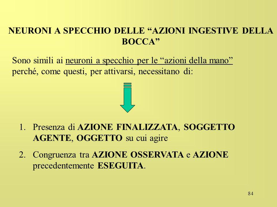 NEURONI A SPECCHIO DELLE AZIONI INGESTIVE DELLA BOCCA