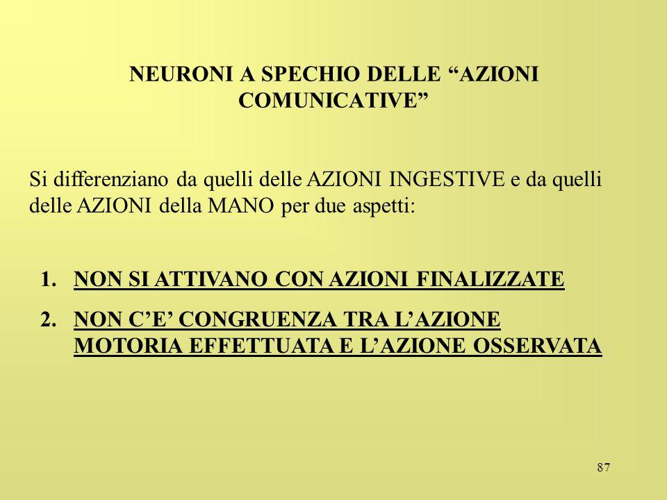 NEURONI A SPECHIO DELLE AZIONI COMUNICATIVE