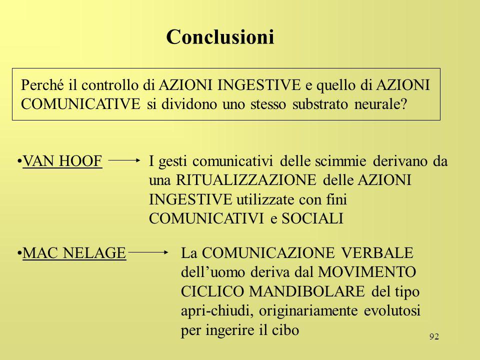 Conclusioni Perché il controllo di AZIONI INGESTIVE e quello di AZIONI COMUNICATIVE si dividono uno stesso substrato neurale
