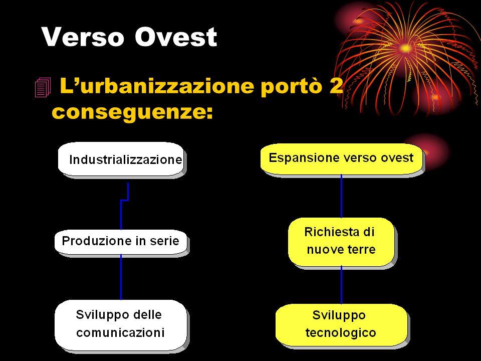 Verso Ovest L'urbanizzazione portò 2 conseguenze: