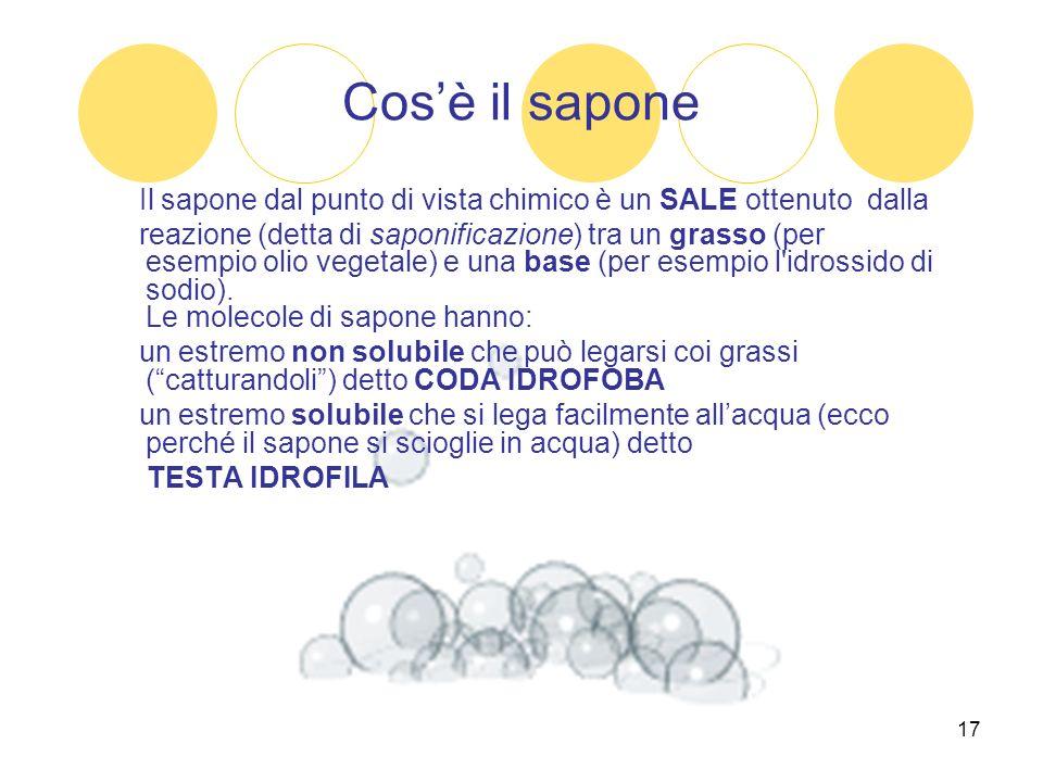 Cos'è il saponeIl sapone dal punto di vista chimico è un SALE ottenuto dalla.