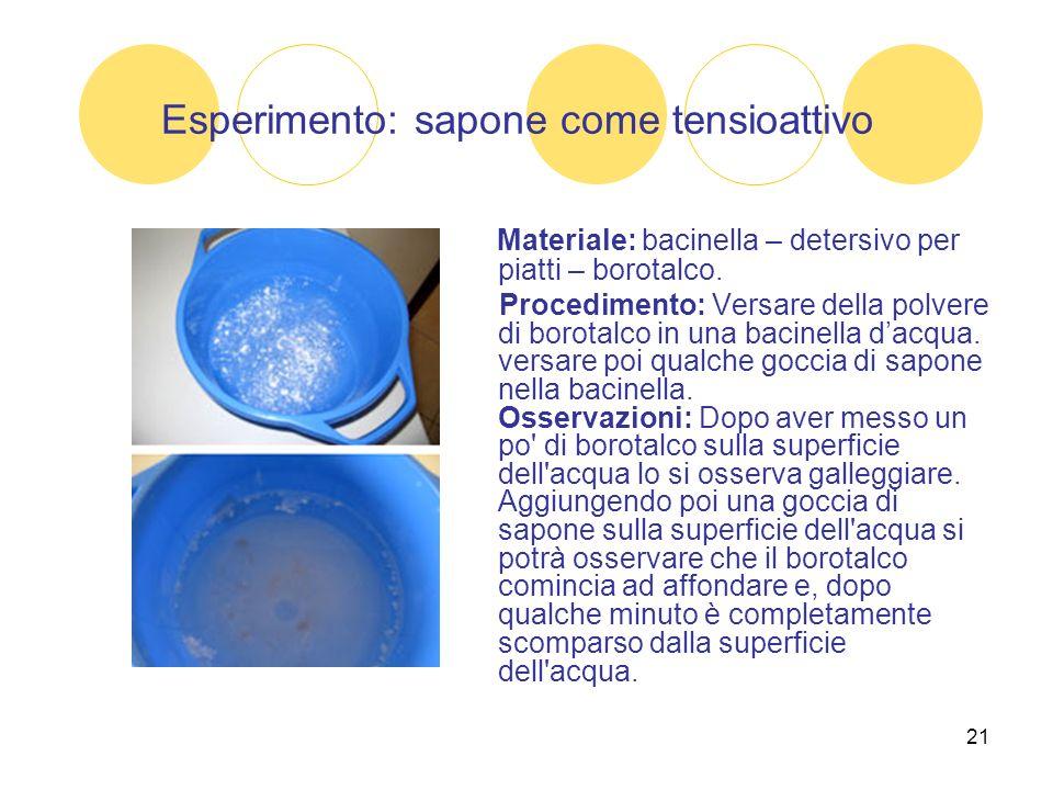 Esperimento: sapone come tensioattivo