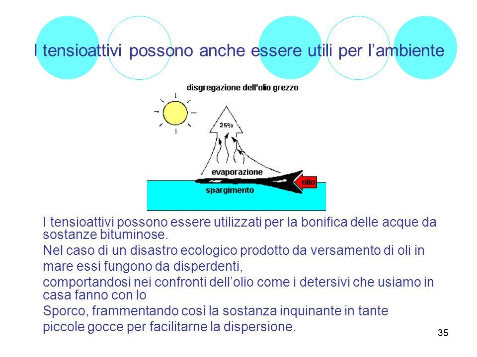 I tensioattivi possono anche essere utili per l'ambiente