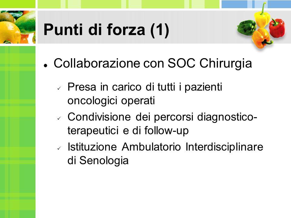 Punti di forza (1) Collaborazione con SOC Chirurgia