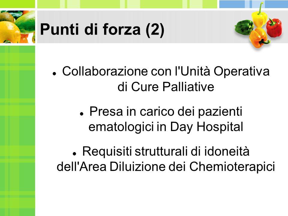 Punti di forza (2) Collaborazione con l Unità Operativa di Cure Palliative. Presa in carico dei pazienti ematologici in Day Hospital.