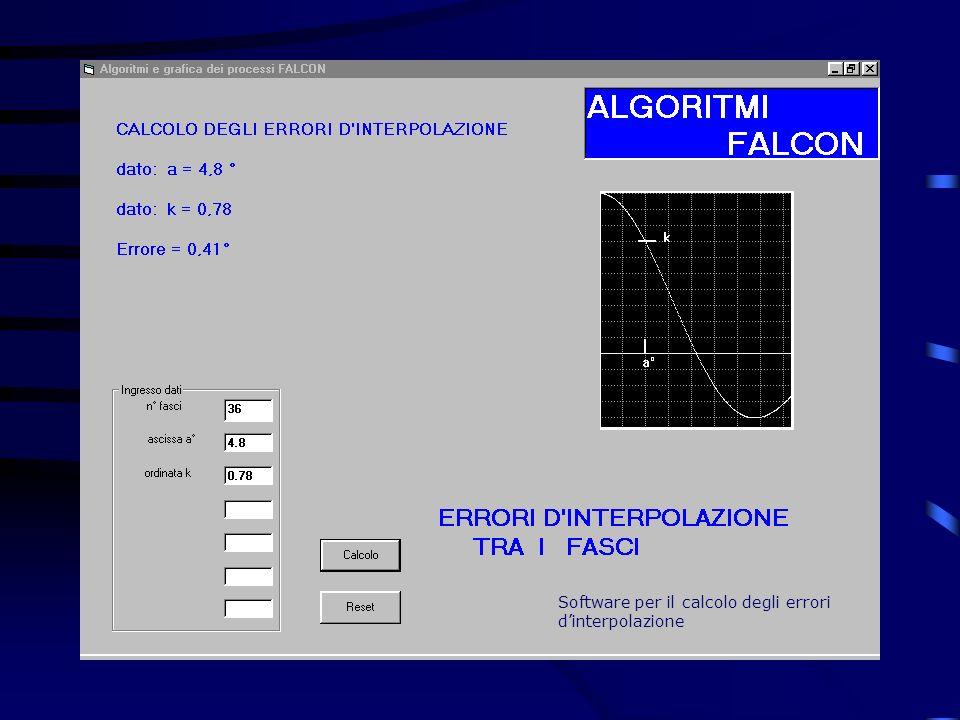Software per il calcolo degli errori d'interpolazione