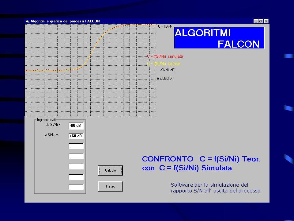 Software per la simulazione del rapporto S/N all' uscita del processo