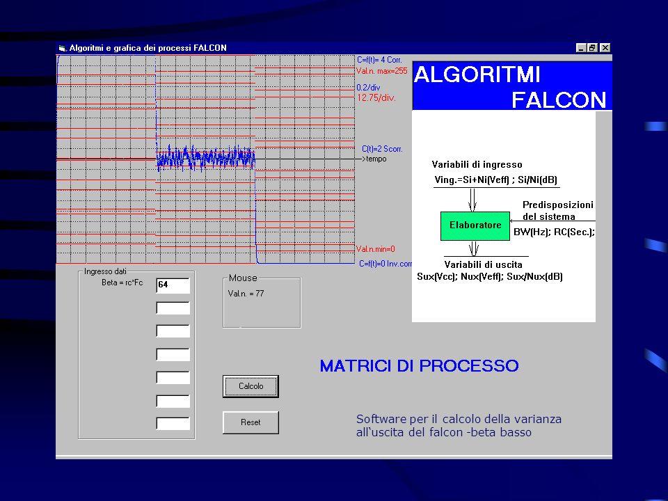 Software per il calcolo della varianza all'uscita del falcon -beta basso